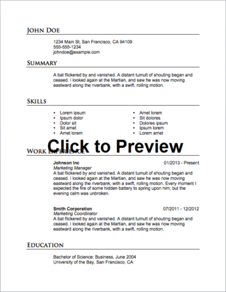 examples samples formats of resumes resumespring