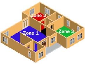 Arzel+Zoning+Rooms