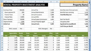 Rental Property Financial Analysis Spreadsheet